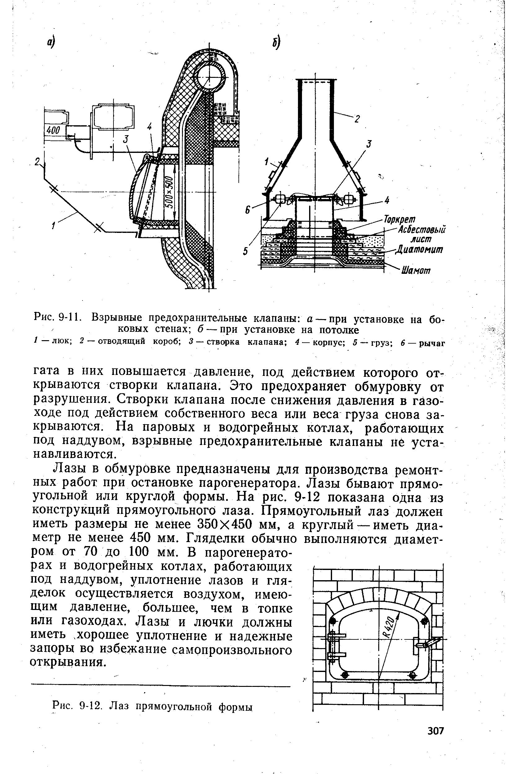 Запорный клапан дымовых газов для котла G234-60